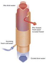 drain_water_recovery_system_150_thumb